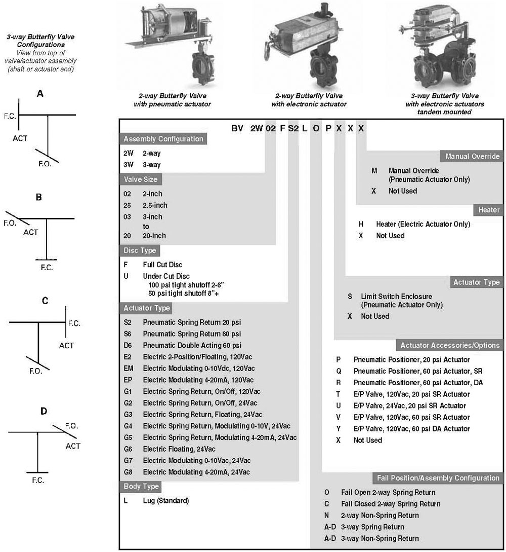 3-way-pnuematic-valve-schematic-diagram.html in nowywyvebol ... on