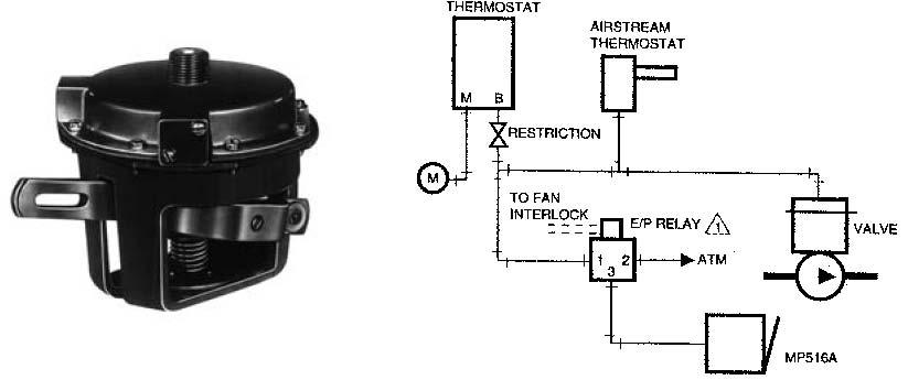 Honeywell Pneumatic Actuators Damper And Valve Actuators