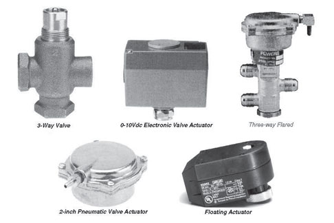 Powers Siemens Flowrite Powermite Pneumatic Control Valves