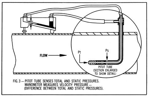 dwyer flex tube manometer instructions