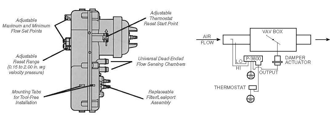 johnson controls universal pneumatic reset vav controller : vav box diagram - findchart.co