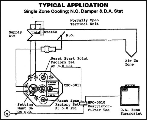 Pneumatic Vav Box on volume control wiring diagram